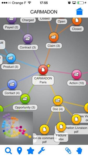 Mind-Map Visualization
