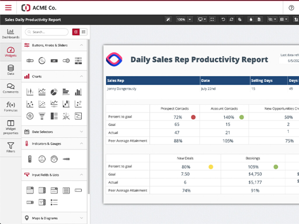Drag-and-drop dashboard designer with 70+ widgets