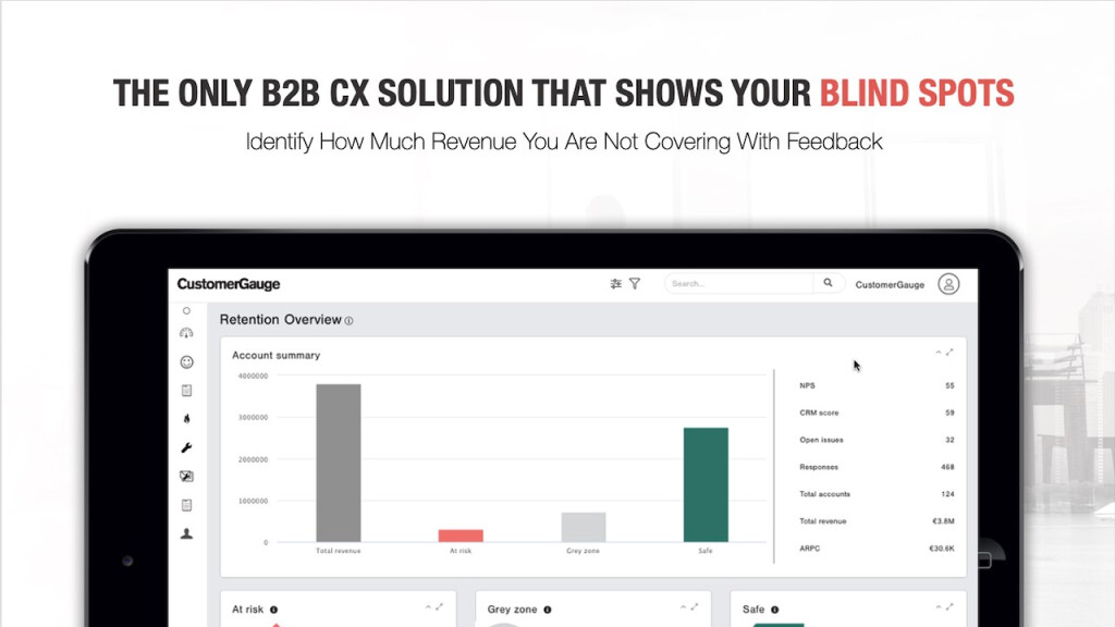 The Only B2B CX Solution That Shows Your Blind Spots