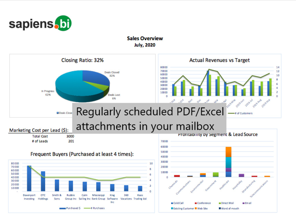 Scheduled Reports (email)