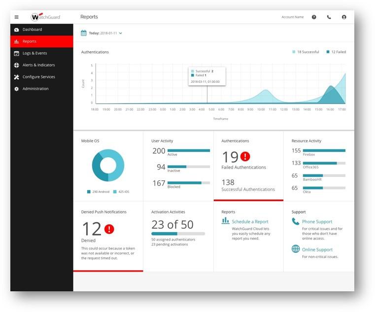 WatchGuard Cloud - AuthPoint Management Console